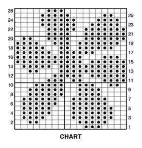 daisy knitting chart